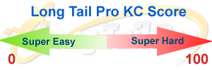 Long-Tail-Pro-Keyword-Competitiveness